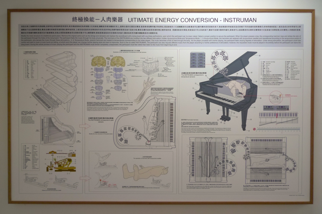 Lu Yang's canvas work 'Ultimate Energy Conversion – Instruman'.